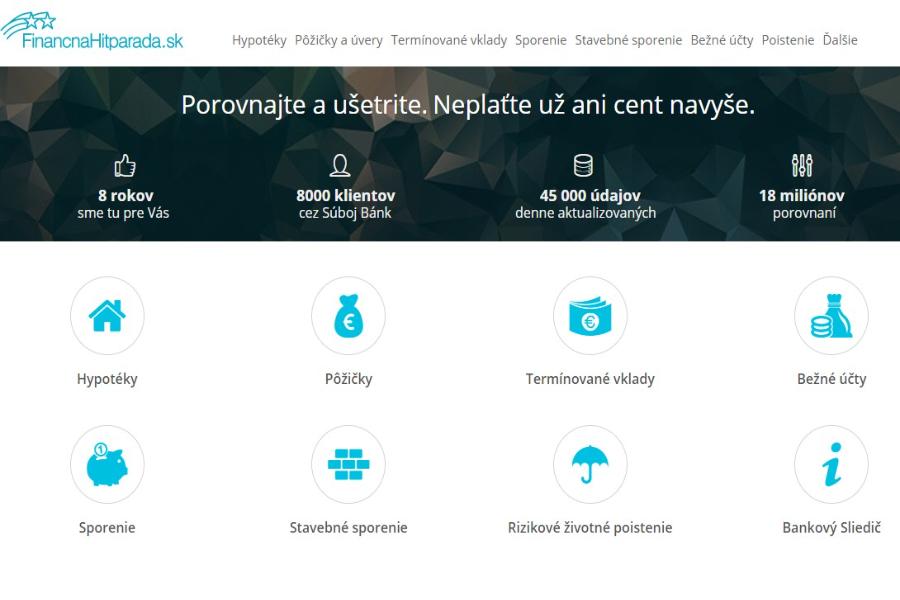 FINANČNÁ HITPARÁDA  porovnávací web finančných produktov